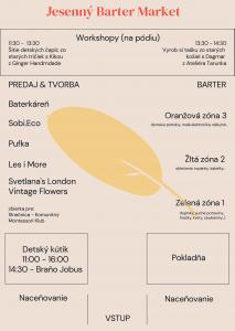 jesenny barter market mapka
