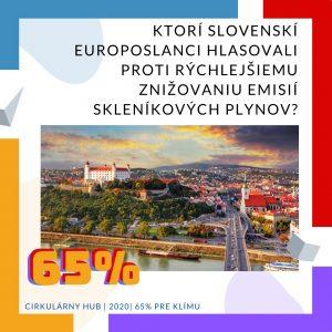europarlament emisie hlasovanie